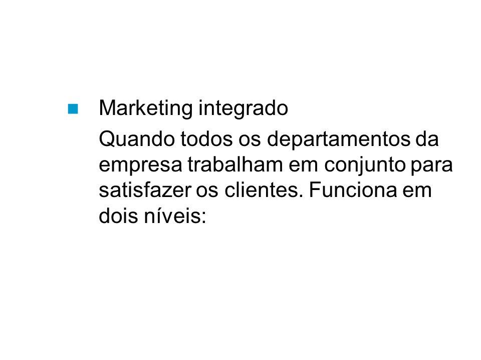 Marketing integrado Quando todos os departamentos da empresa trabalham em conjunto para satisfazer os clientes.