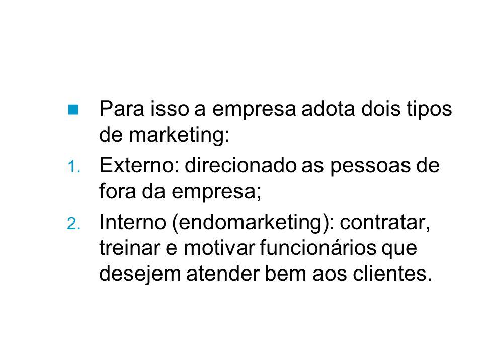 Para isso a empresa adota dois tipos de marketing: