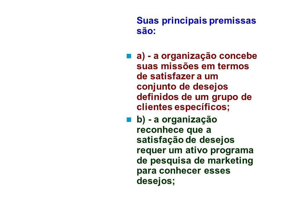 Suas principais premissas são: