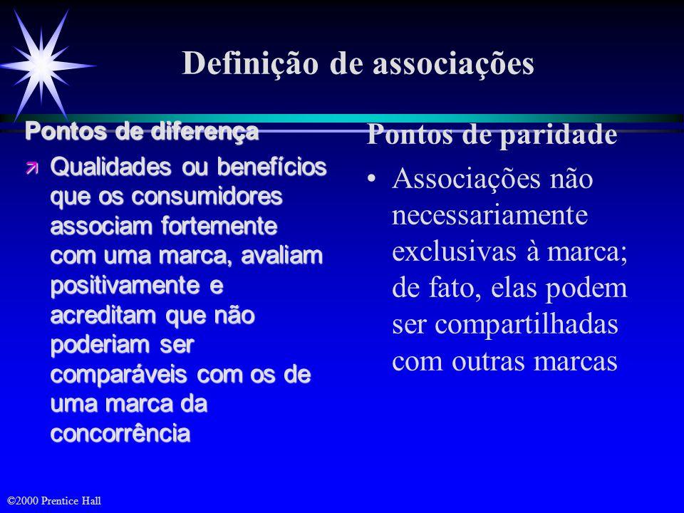 Definição de associações