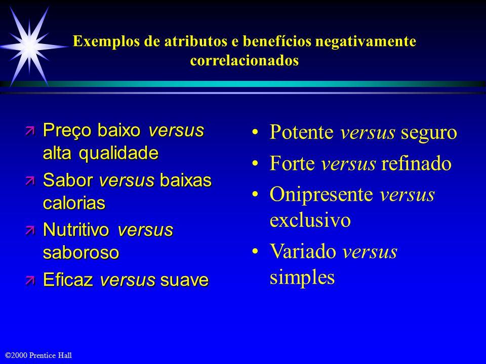 Exemplos de atributos e benefícios negativamente correlacionados