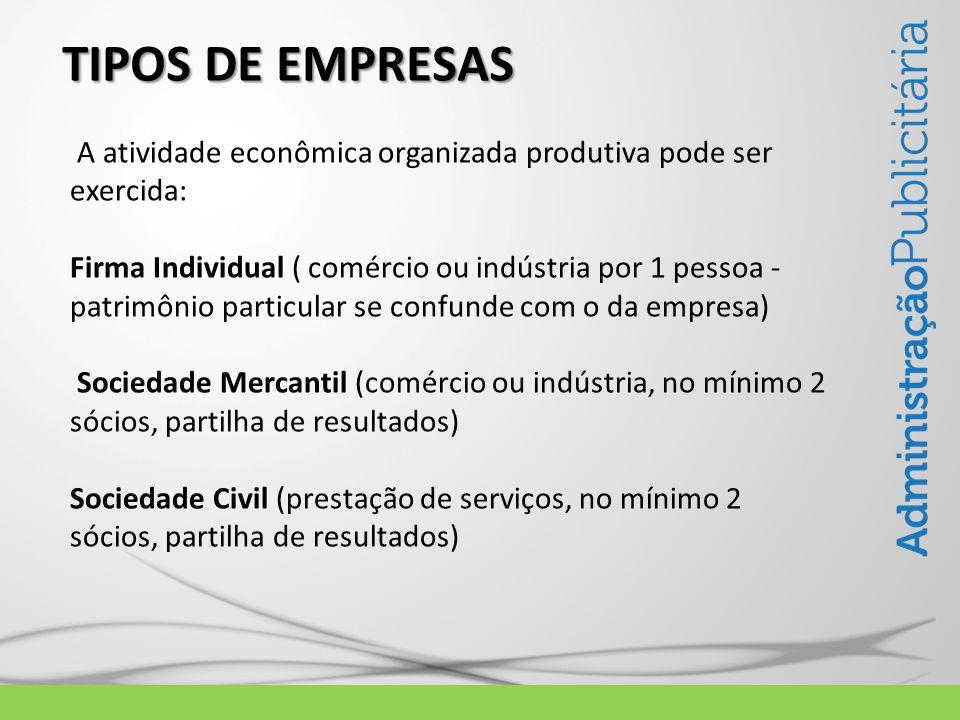 TIPOS DE EMPRESAS A atividade econômica organizada produtiva pode ser exercida: