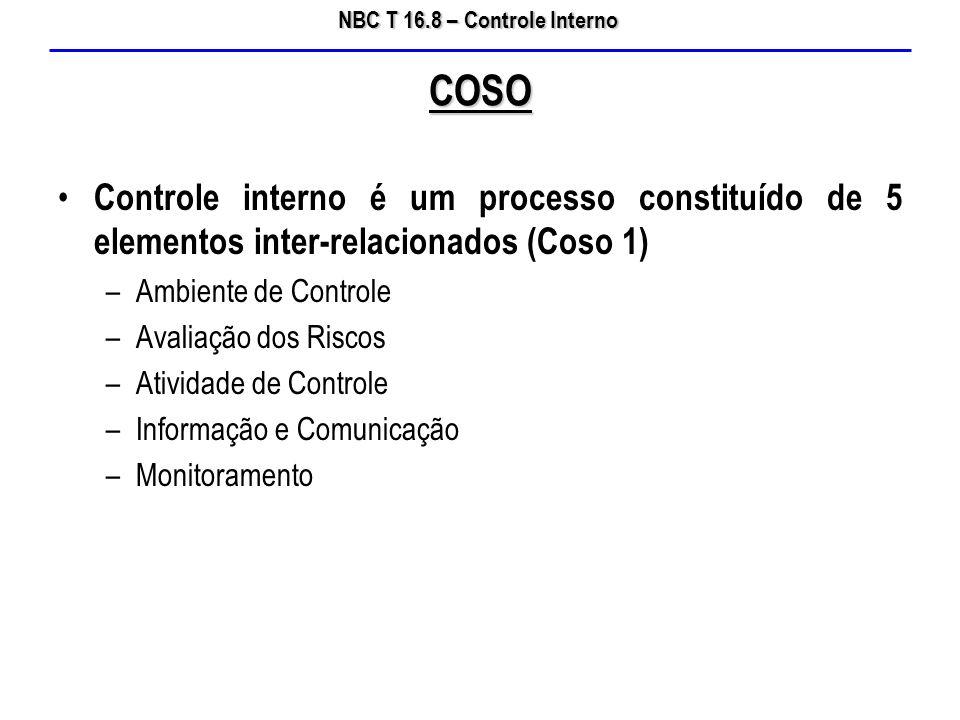 COSO Controle interno é um processo constituído de 5 elementos inter-relacionados (Coso 1) Ambiente de Controle.