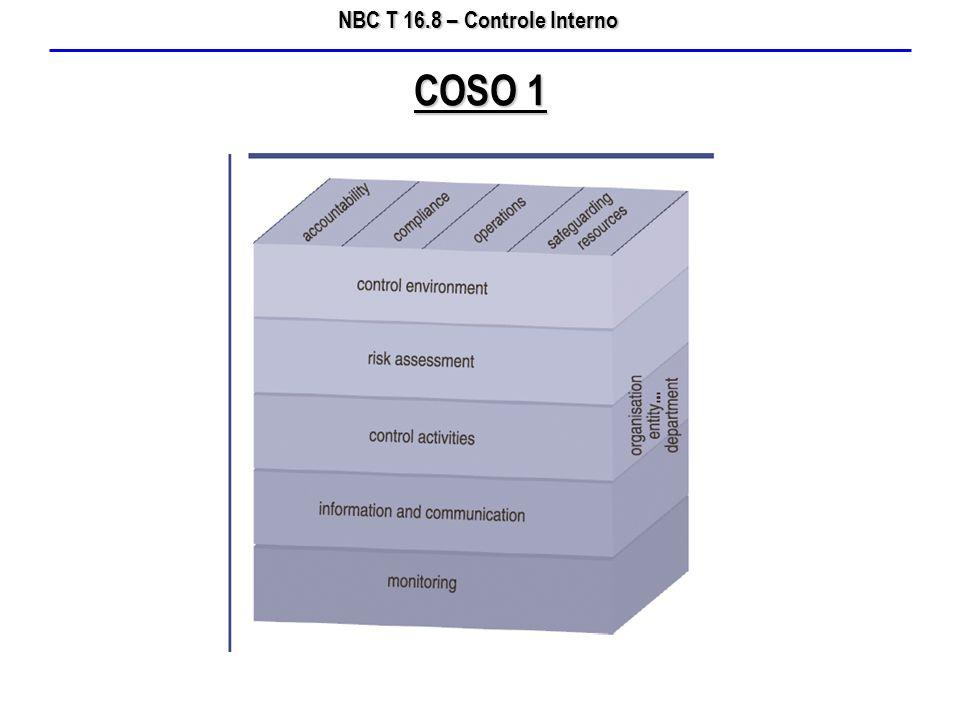 COSO 1 25