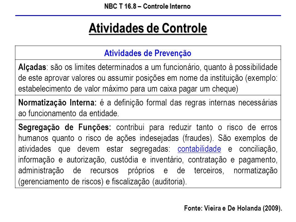 Atividades de Controle Atividades de Prevenção