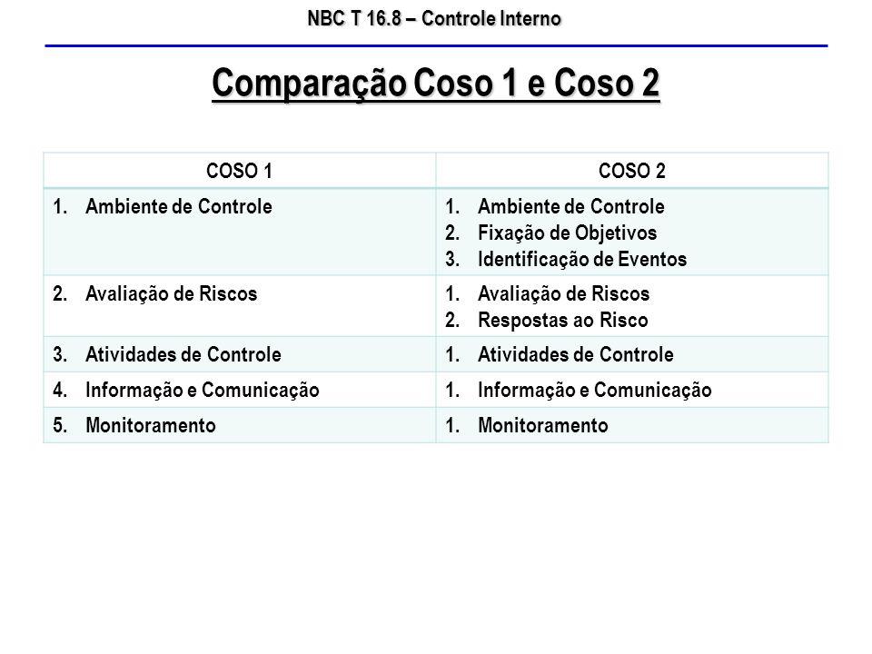 Comparação Coso 1 e Coso 2 COSO 1 COSO 2 Ambiente de Controle