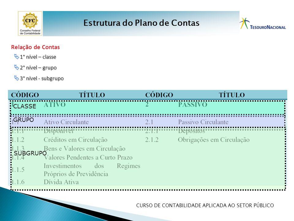 Estrutura do Plano de Contas