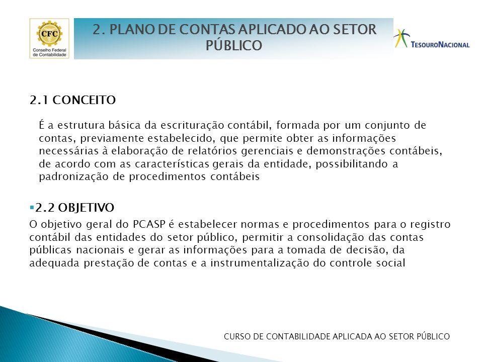 2. PLANO DE CONTAS APLICADO AO SETOR PÚBLICO