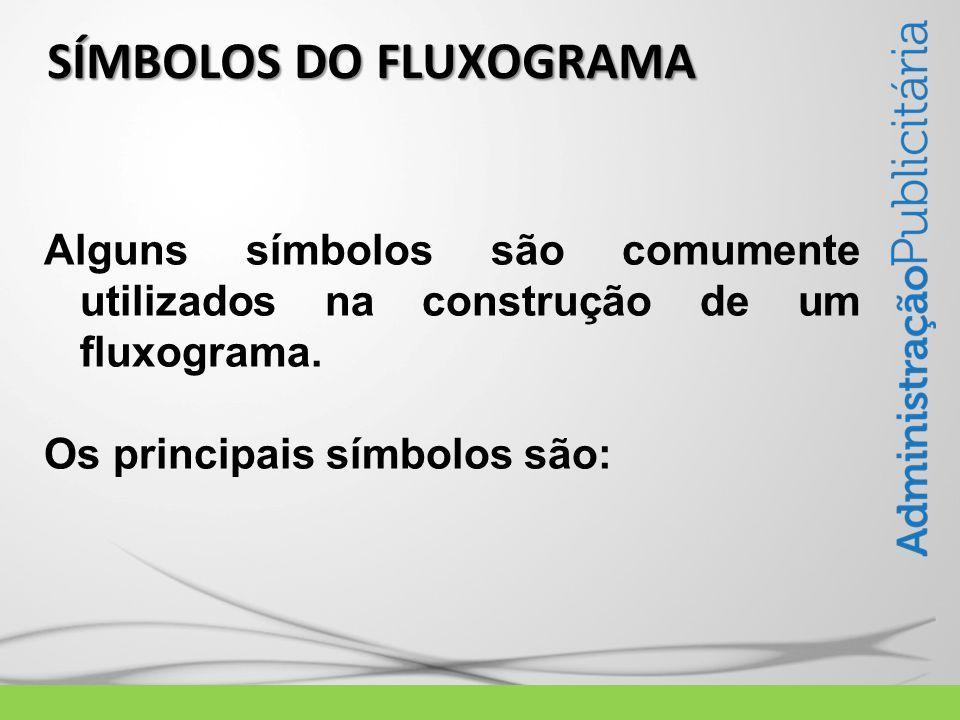 SÍMBOLOS DO FLUXOGRAMA