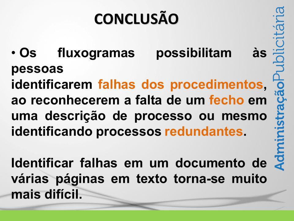 CONCLUSÃO Os fluxogramas possibilitam às pessoas