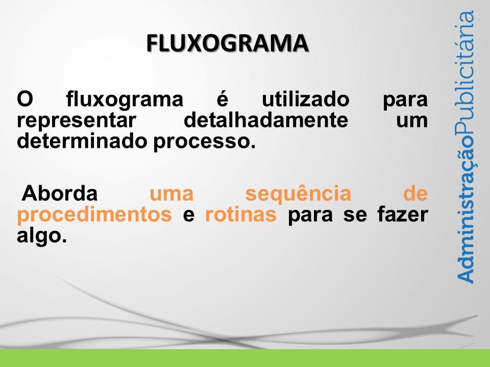 FLUXOGRAMA O fluxograma é utilizado para representar detalhadamente um determinado processo.