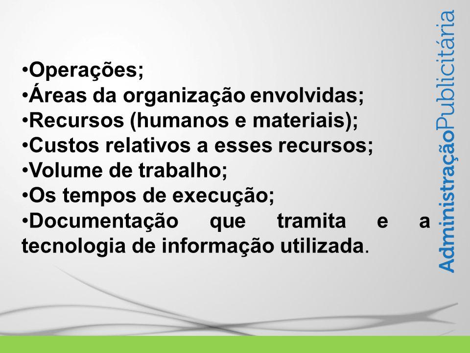 Operações; Áreas da organização envolvidas; Recursos (humanos e materiais); Custos relativos a esses recursos;