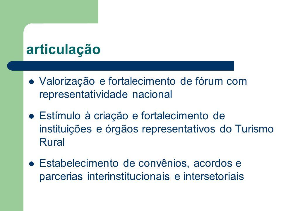 articulação Valorização e fortalecimento de fórum com representatividade nacional.