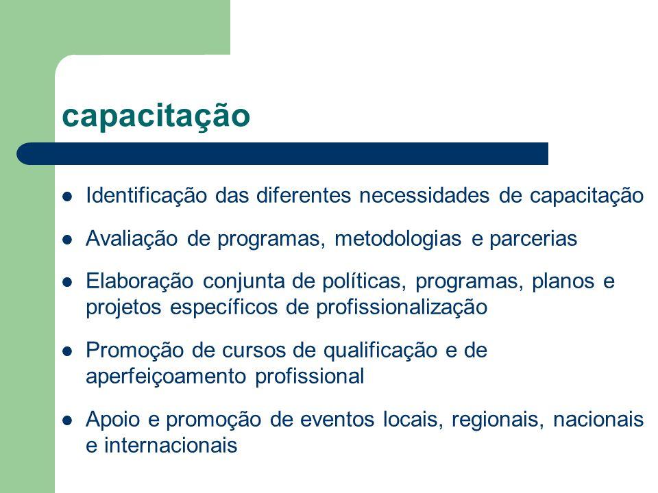 capacitação Identificação das diferentes necessidades de capacitação