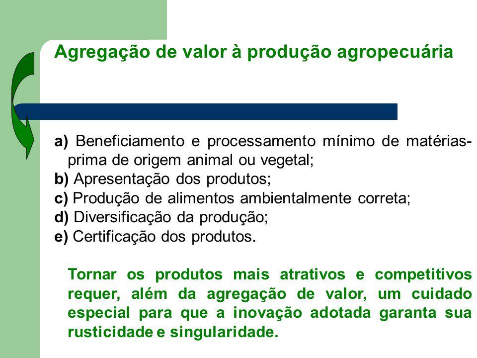 Agregação de valor à produção agropecuária