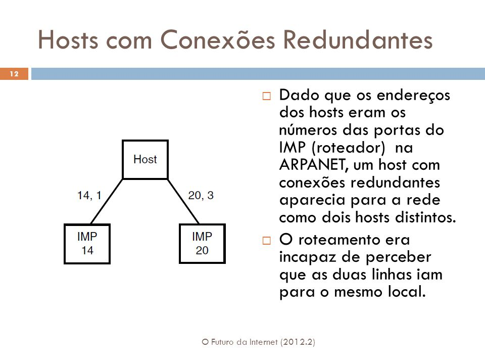 Hosts com Conexões Redundantes