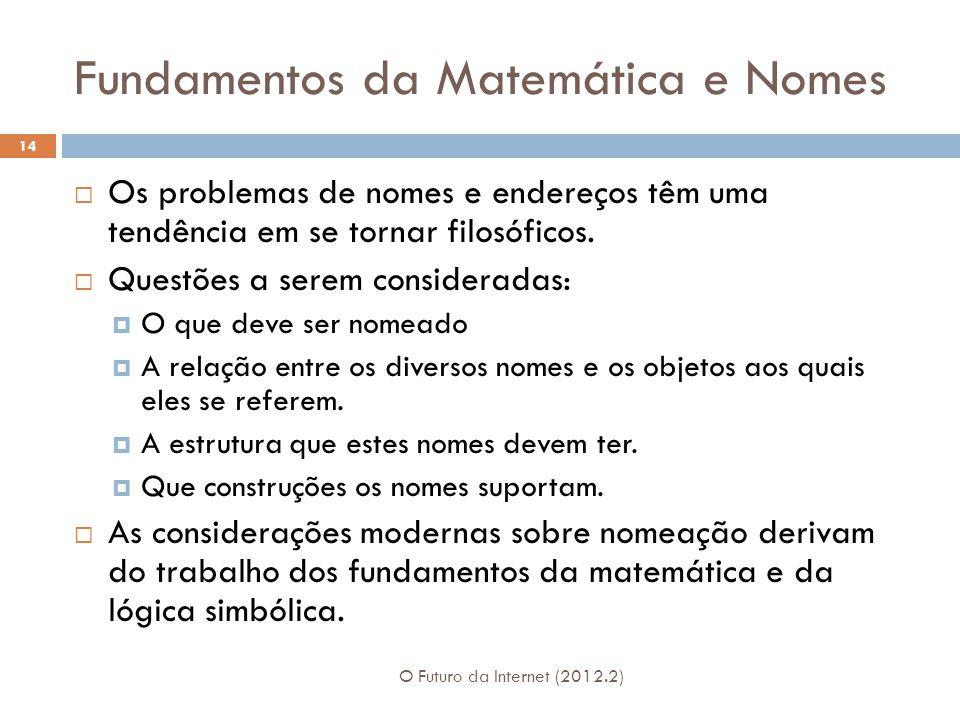 Fundamentos da Matemática e Nomes