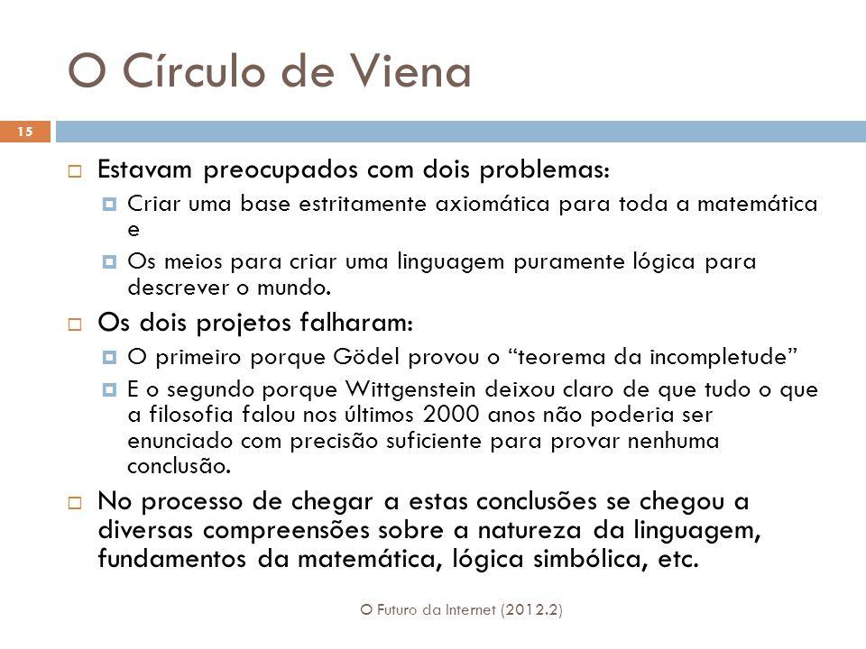 O Círculo de Viena Estavam preocupados com dois problemas:
