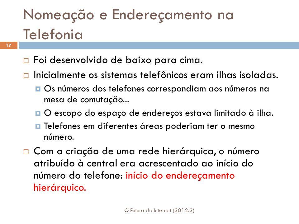 Nomeação e Endereçamento na Telefonia