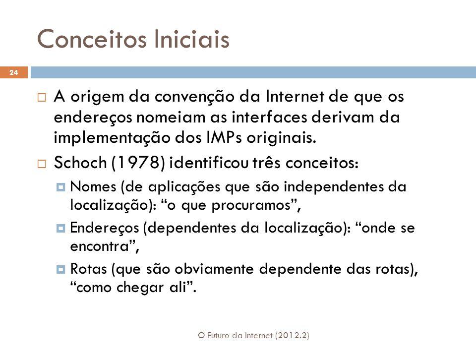 Conceitos Iniciais A origem da convenção da Internet de que os endereços nomeiam as interfaces derivam da implementação dos IMPs originais.