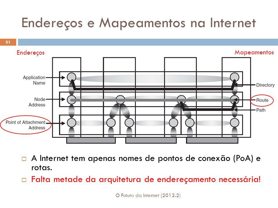 Endereços e Mapeamentos na Internet