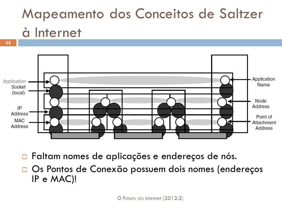 Mapeamento dos Conceitos de Saltzer à Internet