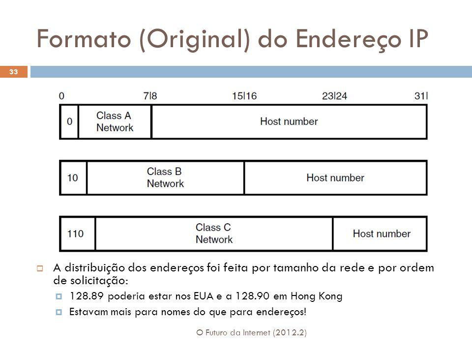 Formato (Original) do Endereço IP