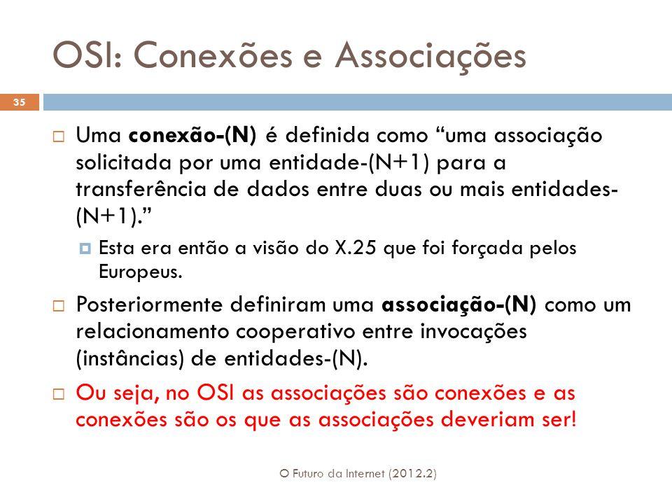 OSI: Conexões e Associações