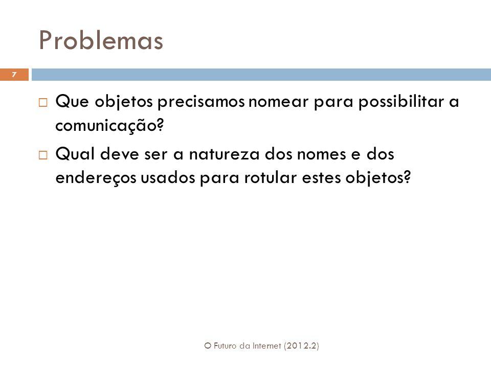 Problemas Que objetos precisamos nomear para possibilitar a comunicação