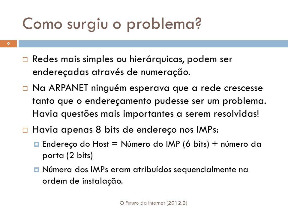 Como surgiu o problema Redes mais simples ou hierárquicas, podem ser endereçadas através de numeração.