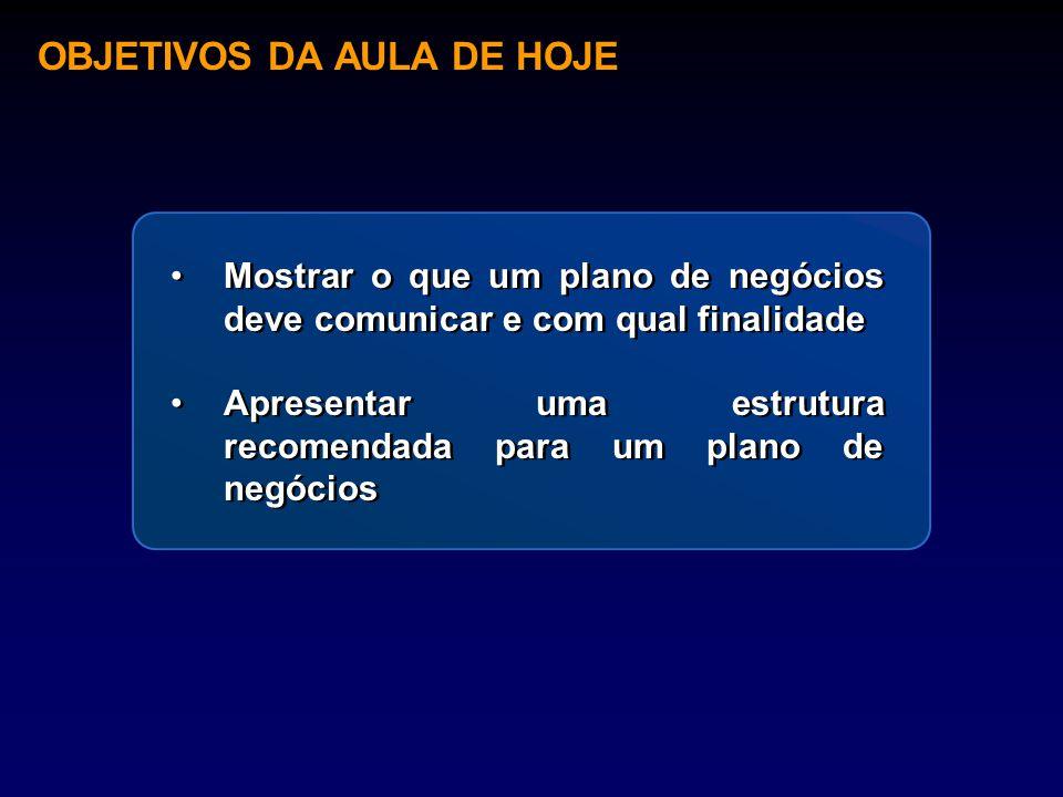 OBJETIVOS DA AULA DE HOJE