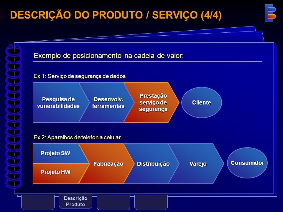 DESCRIÇÃO DO PRODUTO / SERVIÇO (4/4)
