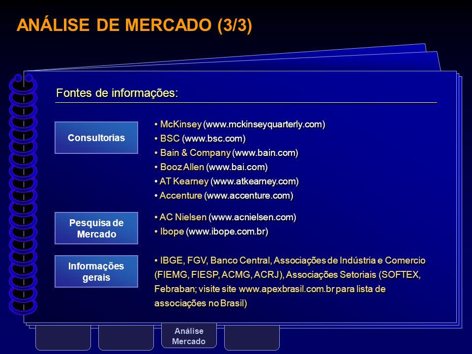 ANÁLISE DE MERCADO (3/3) Fontes de informações: