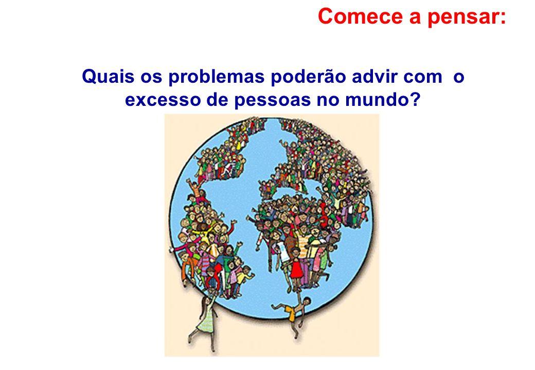 Quais os problemas poderão advir com o excesso de pessoas no mundo