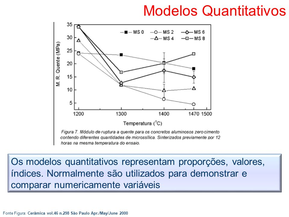 Modelos Quantitativos