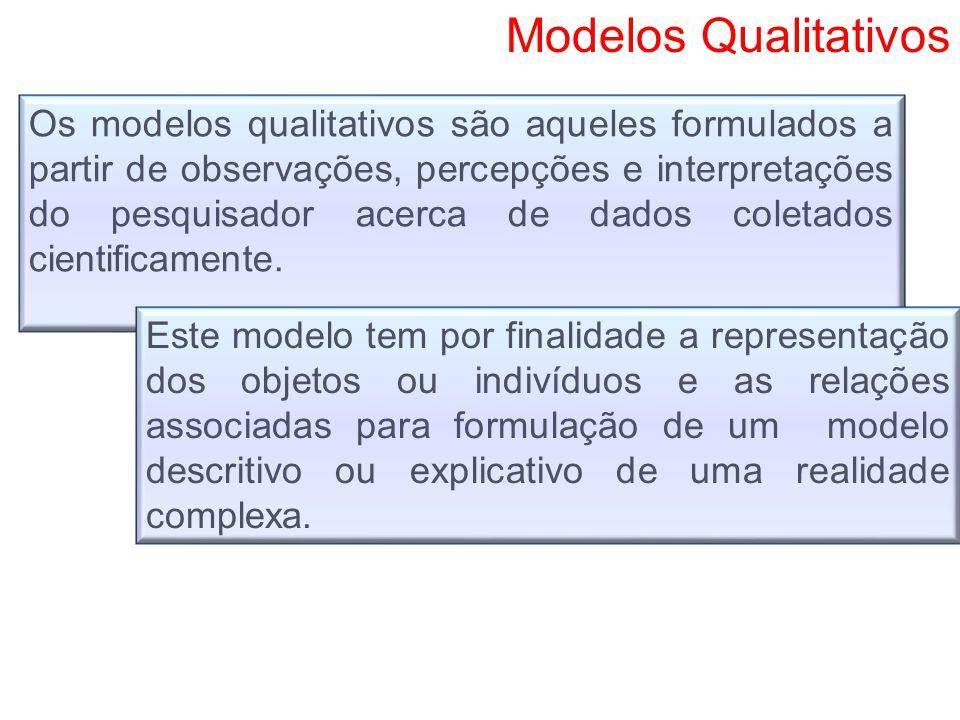 Modelos Qualitativos