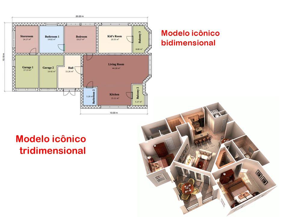 Modelo icônico tridimensional
