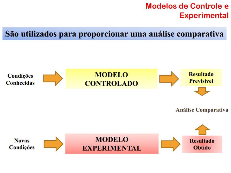 Modelos de Controle e Experimental Modelo Matemático