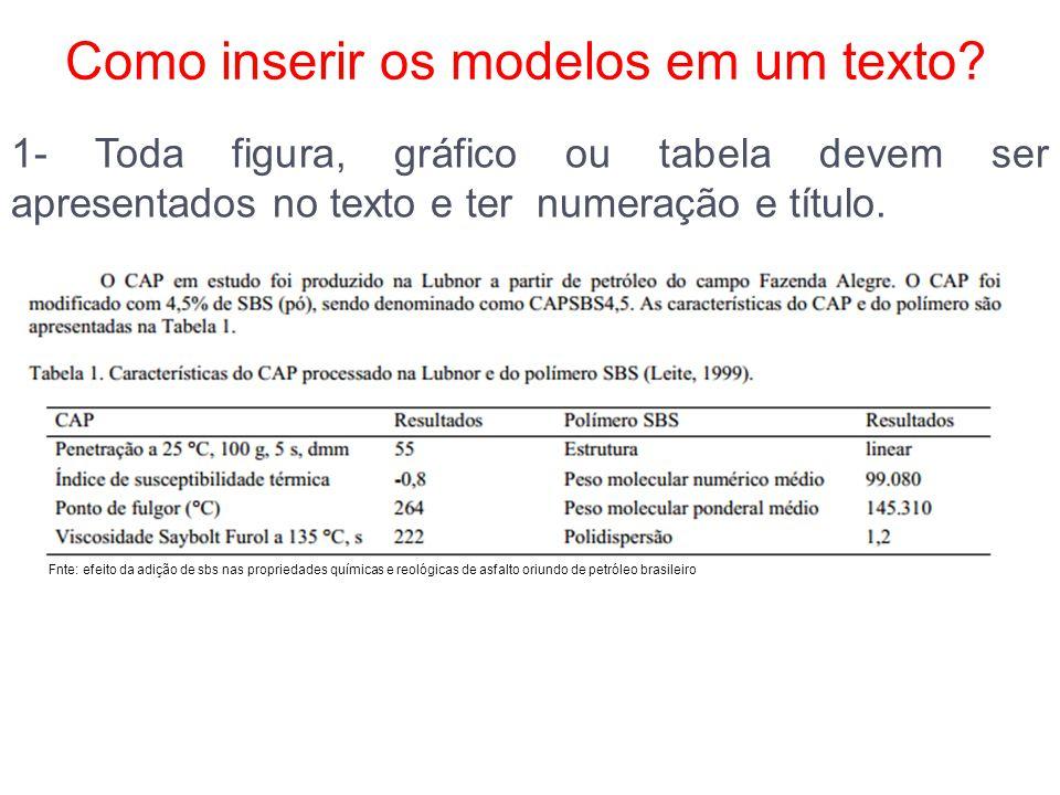 Como inserir os modelos em um texto
