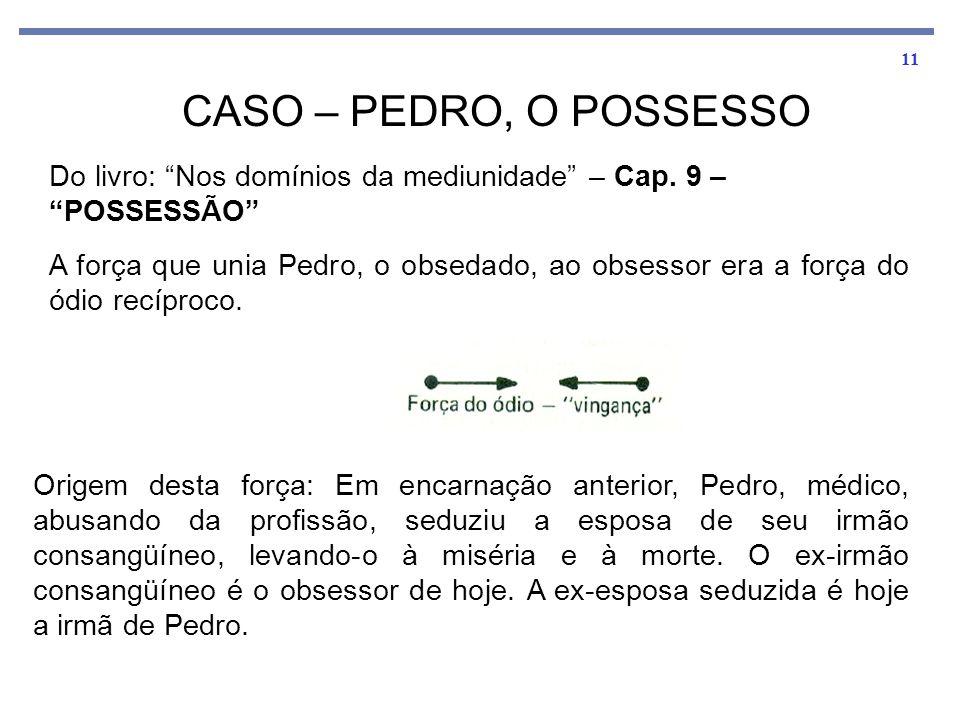 CASO – PEDRO, O POSSESSO Do livro: Nos domínios da mediunidade – Cap. 9 – POSSESSÃO