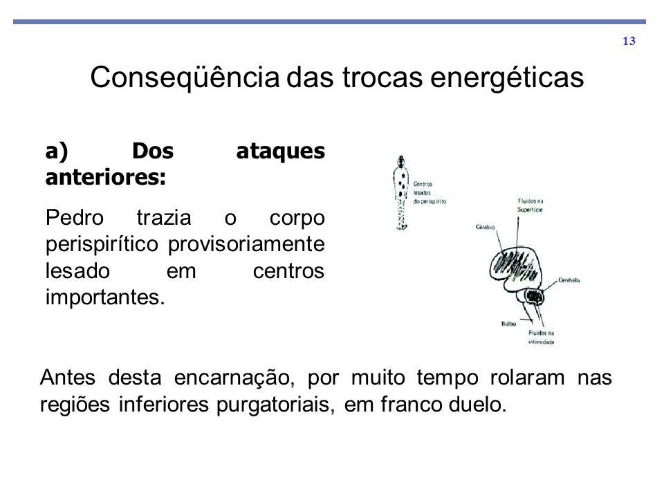 Conseqüência das trocas energéticas