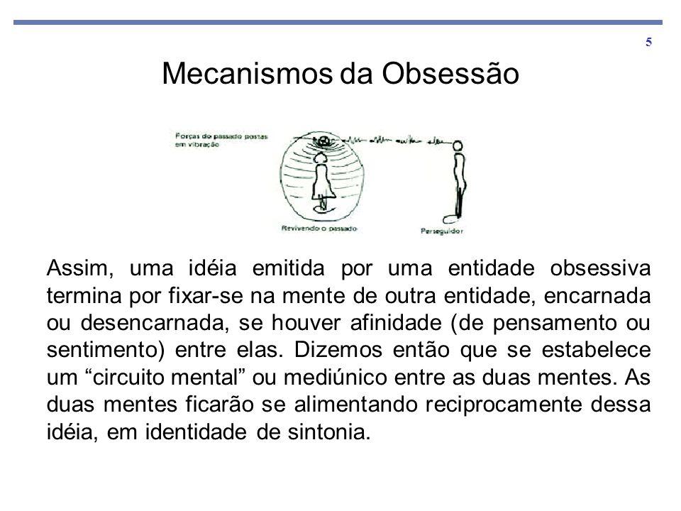 Mecanismos da Obsessão