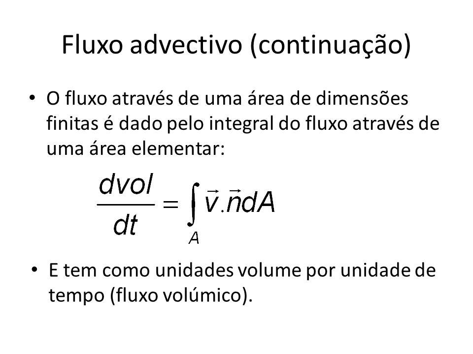 Fluxo advectivo (continuação)