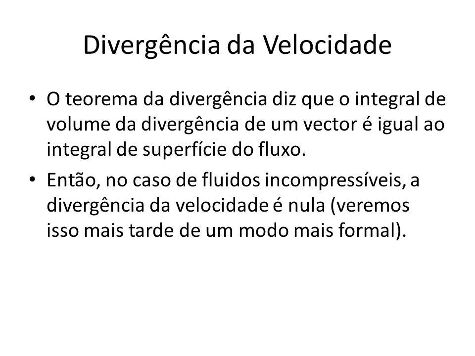 Divergência da Velocidade