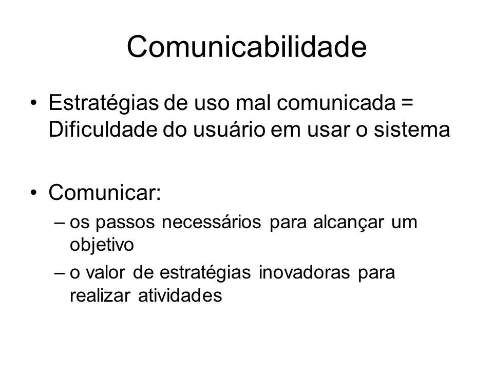 Comunicabilidade Estratégias de uso mal comunicada = Dificuldade do usuário em usar o sistema. Comunicar: