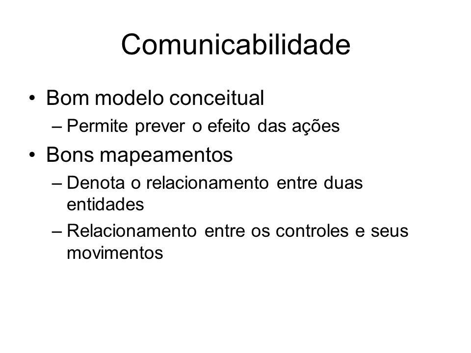 Comunicabilidade Bom modelo conceitual Bons mapeamentos
