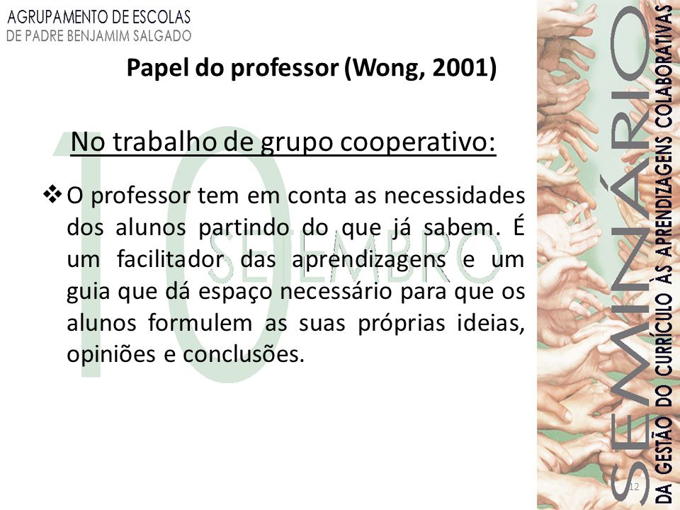 Papel do professor (Wong, 2001)