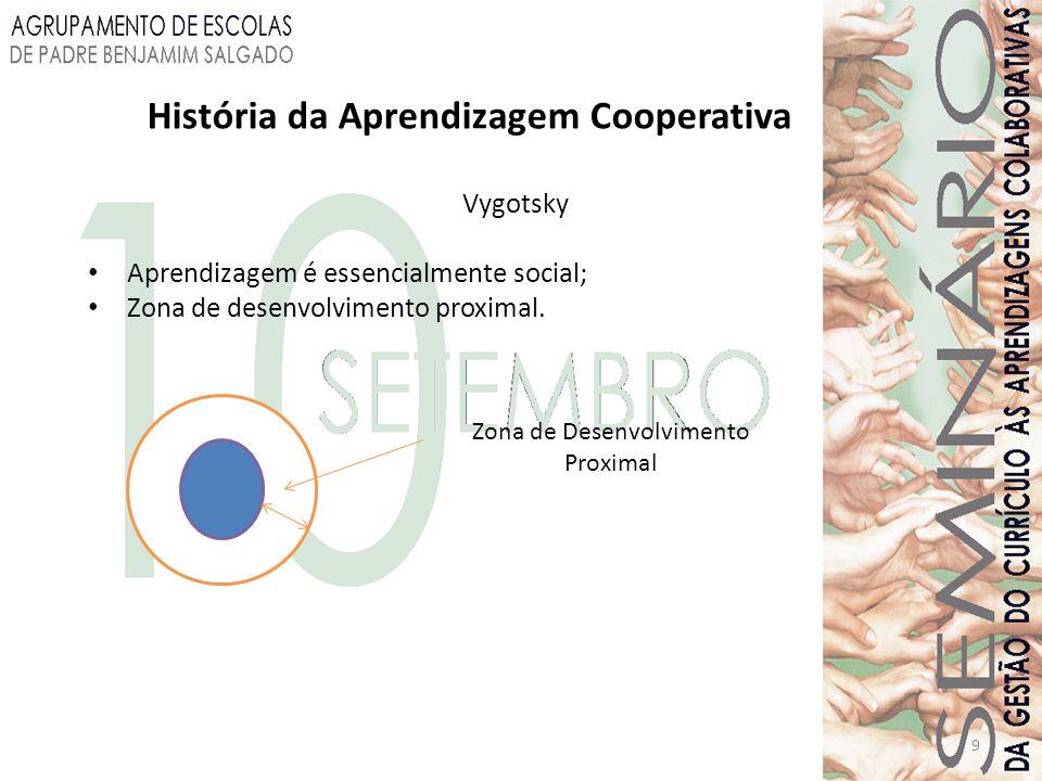 História da Aprendizagem Cooperativa