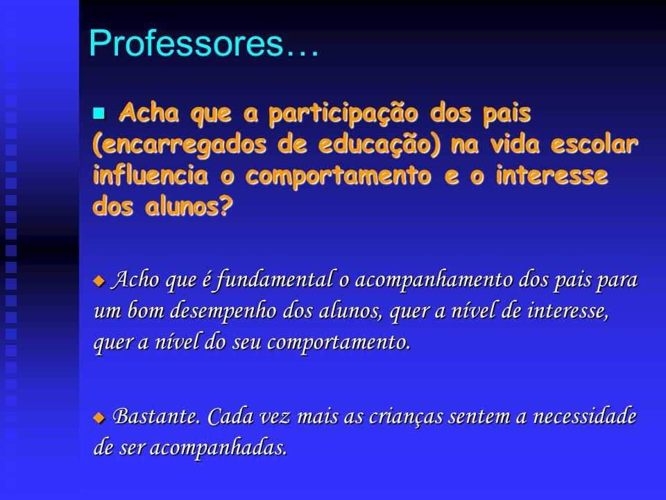 Professores… Acha que a participação dos pais (encarregados de educação) na vida escolar influencia o comportamento e o interesse dos alunos