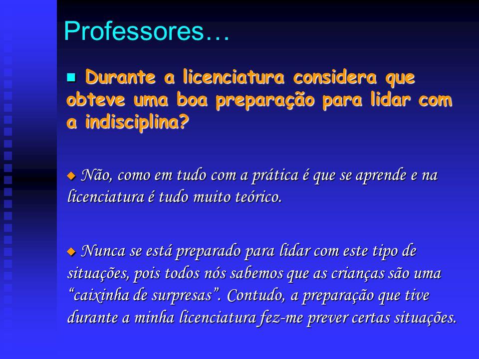 Professores… Durante a licenciatura considera que obteve uma boa preparação para lidar com a indisciplina